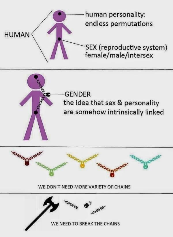Gender Apostates graphic