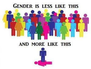 GENDER IS LESS